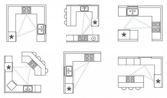 thiết kế tam giác nhà bếp phù hợp